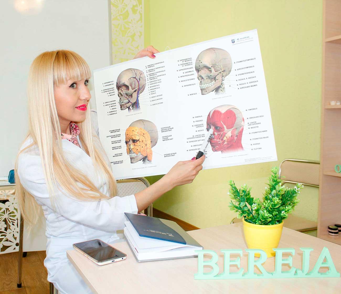 Производство косметики свой бизнес